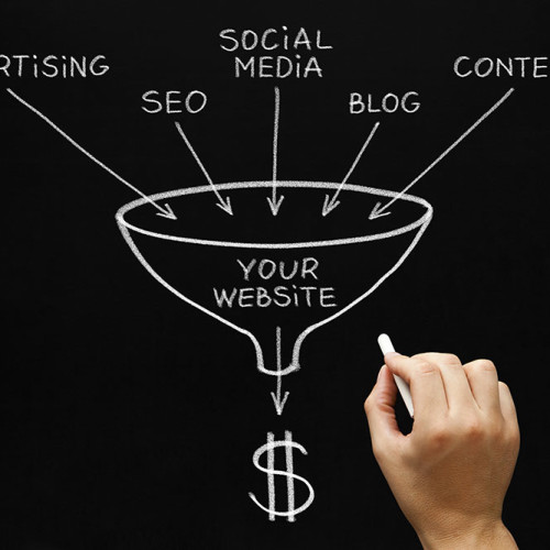 What is the cost of creating a website for your business?